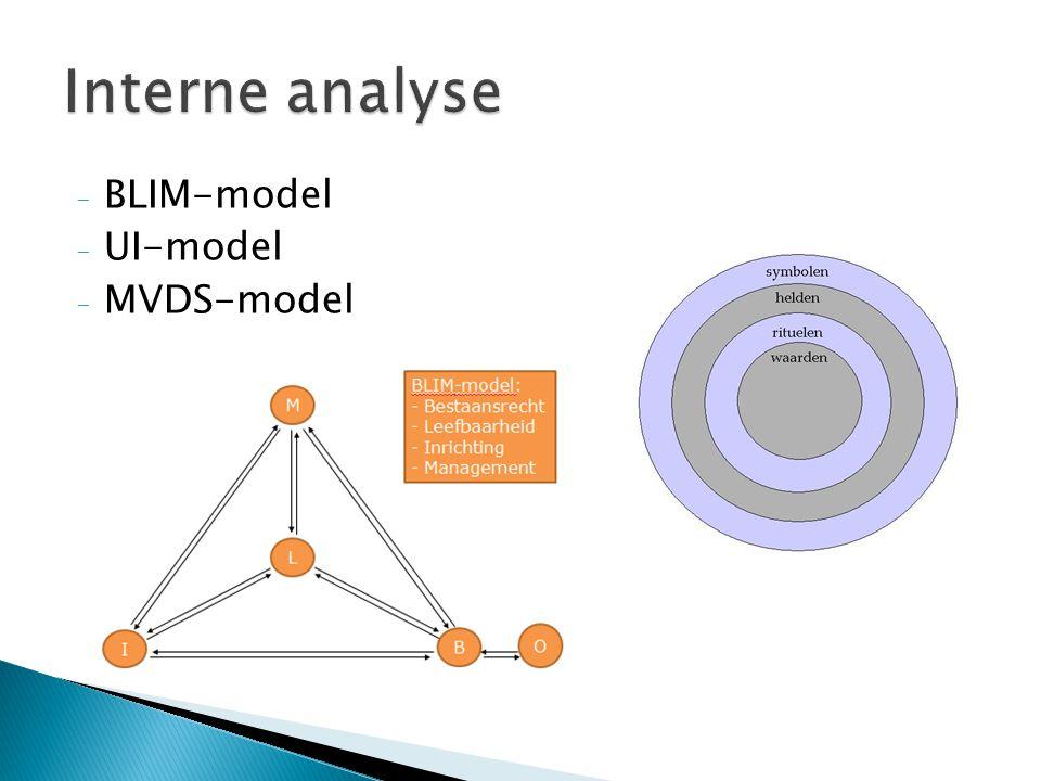 - BLIM-model - UI-model - MVDS-model