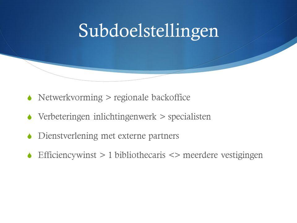 Subdoelstellingen  Verbeteren communicatie tussen de vestigingen  Teleconferencing bij presentaties  Ondersteunen onbemande zelfservice vestigingen