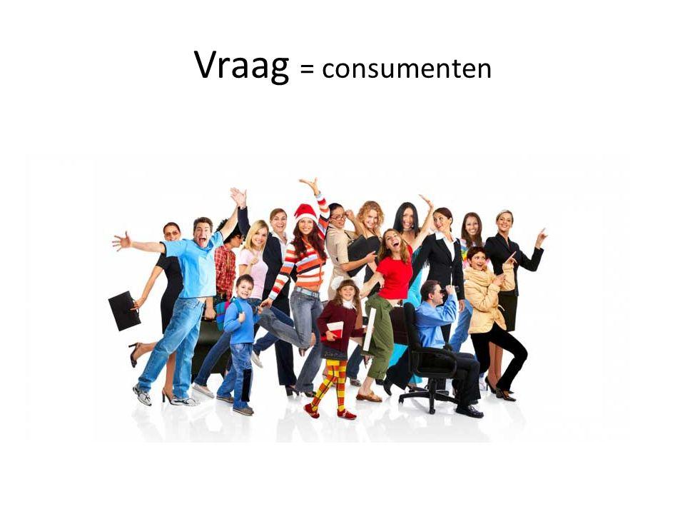 Vraag = consumenten