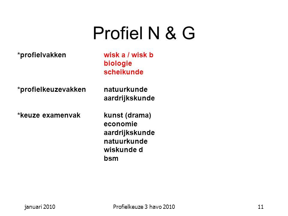 januari 2010Profielkeuze 3 havo 201011 Profiel N & G *profielvakkenwisk a / wisk b biologie scheikunde *profielkeuzevakkennatuurkunde aardrijkskunde *
