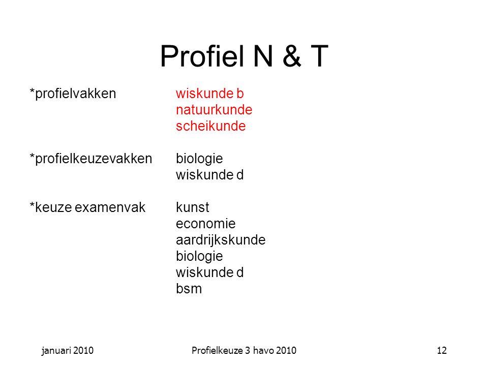 januari 2010Profielkeuze 3 havo 201012 Profiel N & T *profielvakkenwiskunde b natuurkunde scheikunde *profielkeuzevakkenbiologie wiskunde d *keuze exa