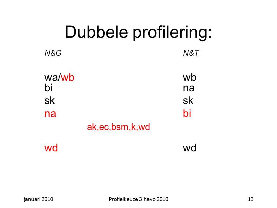 januari 2010Profielkeuze 3 havo 201013 Dubbele profilering: N&GN&T wa/wbwb binask nabi ak,ec,bsm,k,wdwd