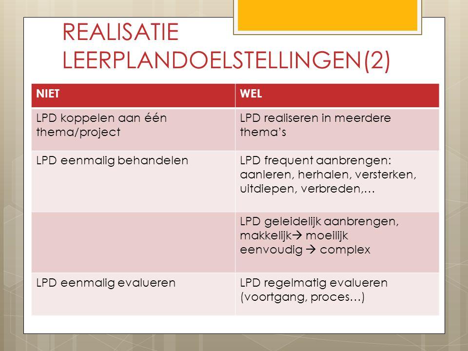 REALISATIE LEERPLANDOELSTELLINGEN(2) NIETWEL LPD koppelen aan één thema/project LPD realiseren in meerdere thema's LPD eenmalig behandelenLPD frequent