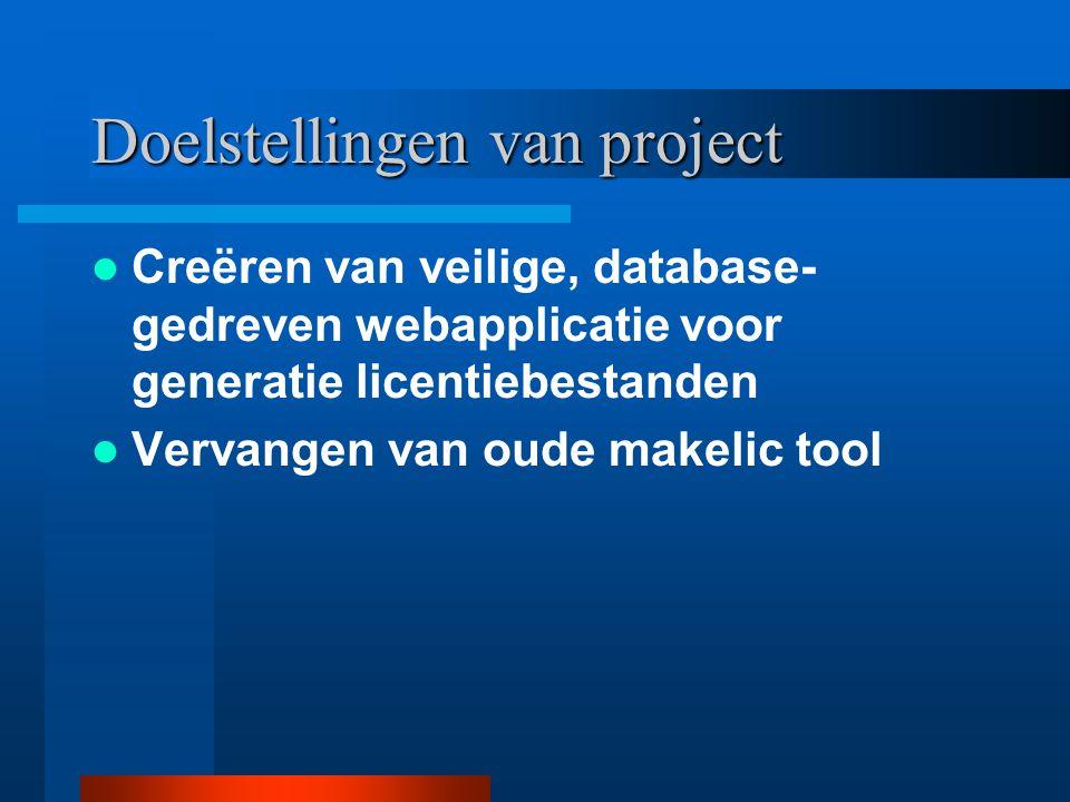 Doelstellingen van project Creëren van veilige, database- gedreven webapplicatie voor generatie licentiebestanden Vervangen van oude makelic tool
