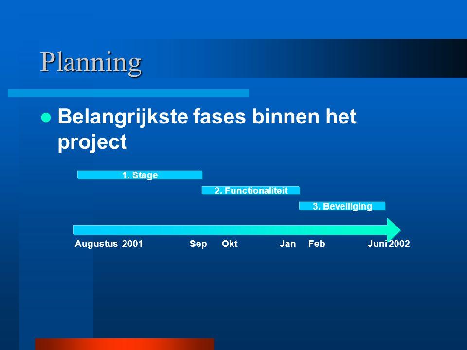 Planning Belangrijkste fases binnen het project Augustus 2001SepOktJanFebJuni 2002 1. Stage 2. Functionaliteit 3. Beveiliging