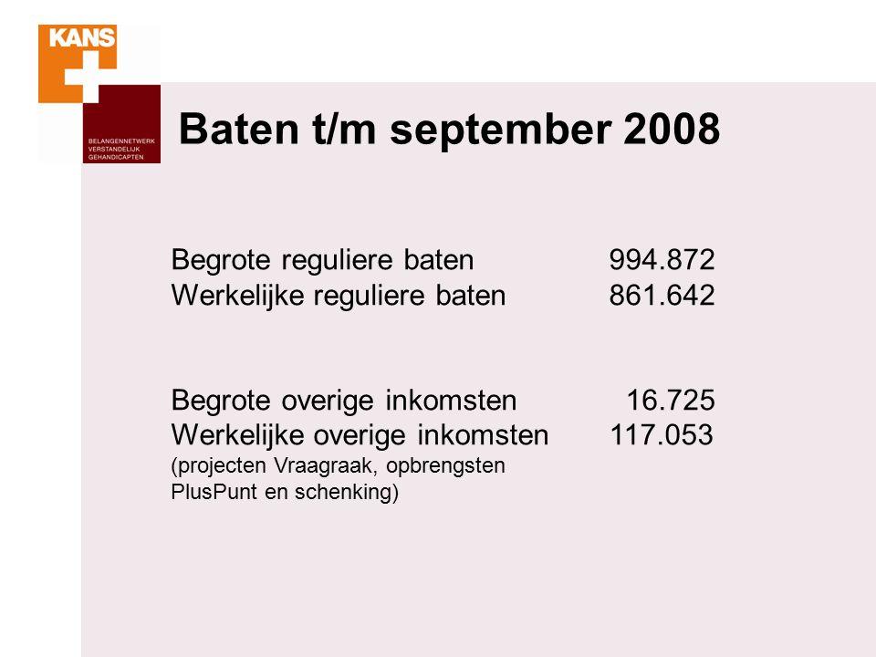 Baten t/m september 2008 Begrote reguliere baten 994.872 Werkelijke reguliere baten 861.642 Begrote overige inkomsten 16.725 Werkelijke overige inkomsten 117.053 (projecten Vraagraak, opbrengsten PlusPunt en schenking)