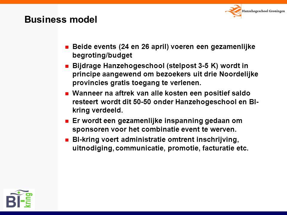 Business model Beide events (24 en 26 april) voeren een gezamenlijke begroting/budget Bijdrage Hanzehogeschool (stelpost 3-5 K) wordt in principe aangewend om bezoekers uit drie Noordelijke provincies gratis toegang te verlenen.