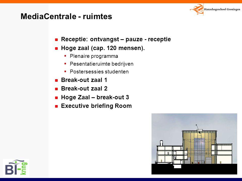 MediaCentrale - ruimtes Receptie: ontvangst – pauze - receptie Hoge zaal (cap.