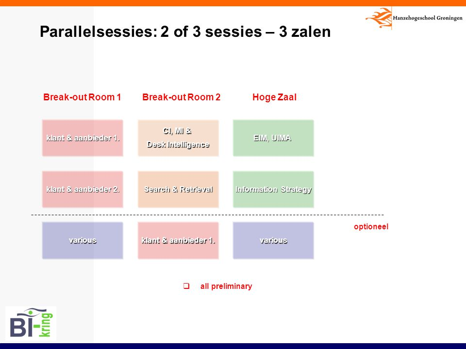 Parallelsessies: 2 of 3 sessies – 3 zalen  all preliminary klant & aanbieder 1.