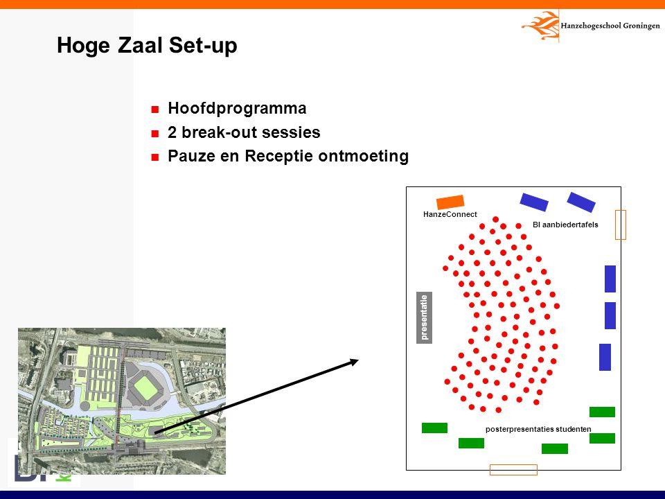 Hoge Zaal Set-up Hoofdprogramma 2 break-out sessies Pauze en Receptie ontmoeting presentatie posterpresentaties studenten BI aanbiedertafels HanzeConnect