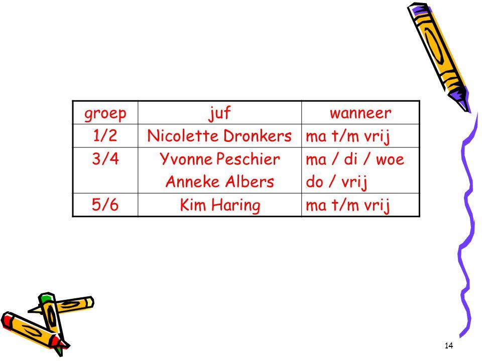 14 groepjufwanneer 1/2Nicolette Dronkersma t/m vrij 3/4Yvonne Peschier Anneke Albers ma / di / woe do / vrij 5/6Kim Haringma t/m vrij