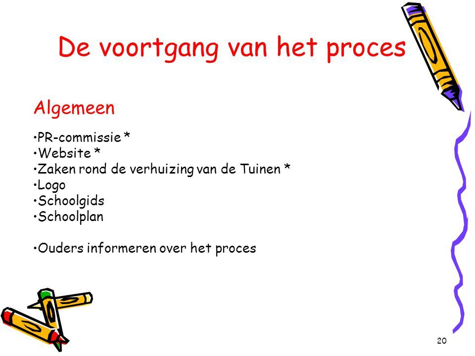 20 De voortgang van het proces Algemeen PR-commissie * Website * Zaken rond de verhuizing van de Tuinen * Logo Schoolgids Schoolplan Ouders informeren