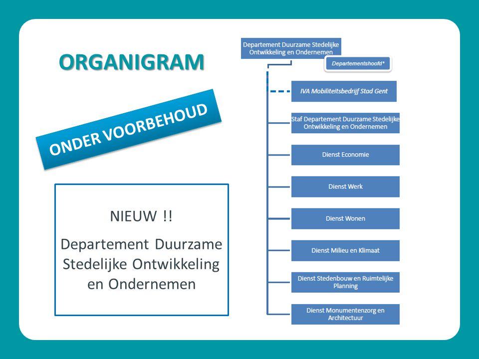ORGANIGRAM NIEUW !! Departement Duurzame Stedelijke Ontwikkeling en Ondernemen