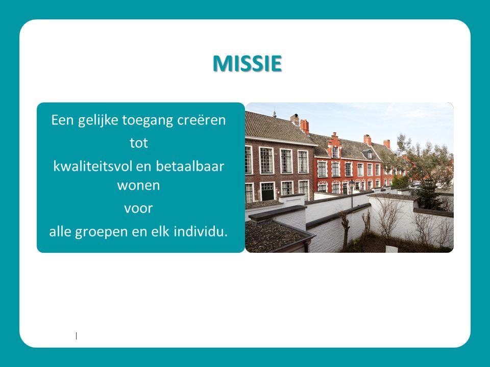   DOELSTELLINGEN ˃Wij bieden woonadvies en ondersteuning aan alle inwoners van Gent.