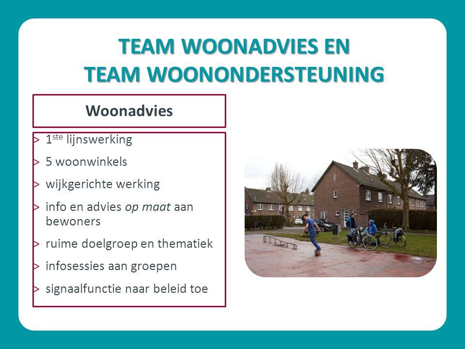 TEAM WOONADVIES EN TEAM WOONONDERSTEUNING ˃1 ste lijnswerking ˃5 woonwinkels ˃wijkgerichte werking ˃info en advies op maat aan bewoners ˃ruime doelgro