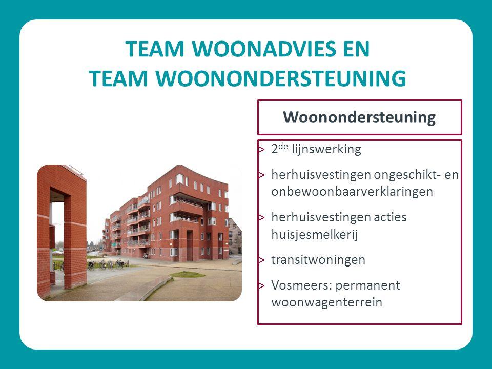 TEAM WOONADVIES ˃locatie: 5 Woonwinkels -WW Gent Zuid -WW Brugse Poort-Rabot -WW Ledeberg-Gentbrugge -WW St.
