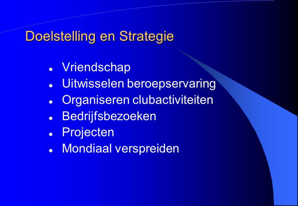 Doelstelling en Strategie Vriendschap Uitwisselen beroepservaring Organiseren clubactiviteiten Bedrijfsbezoeken Projecten Mondiaal verspreiden