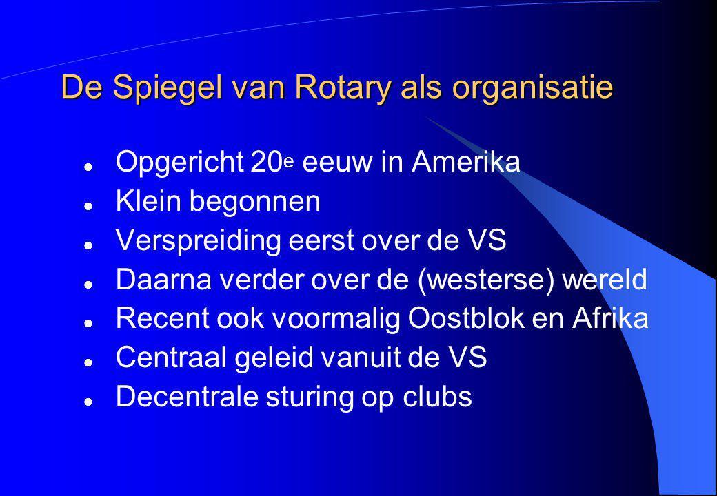 De Spiegel van Rotary als organisatie Opgericht 20 e eeuw in Amerika Klein begonnen Verspreiding eerst over de VS Daarna verder over de (westerse) wer