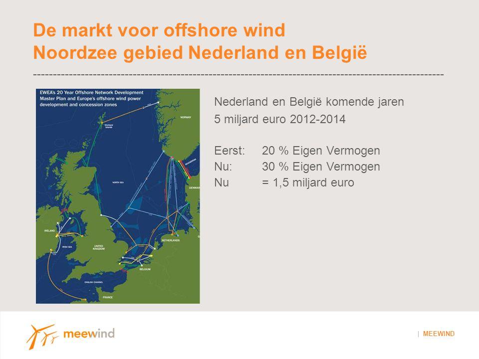 De markt voor offshore wind Noordzee gebied Nederland en België ------------------------------------------------------------------------------------------------------- | MEEWIND Nederland en België komende jaren 5 miljard euro 2012-2014 Eerst:20 % Eigen Vermogen Nu: 30 % Eigen Vermogen Nu= 1,5 miljard euro