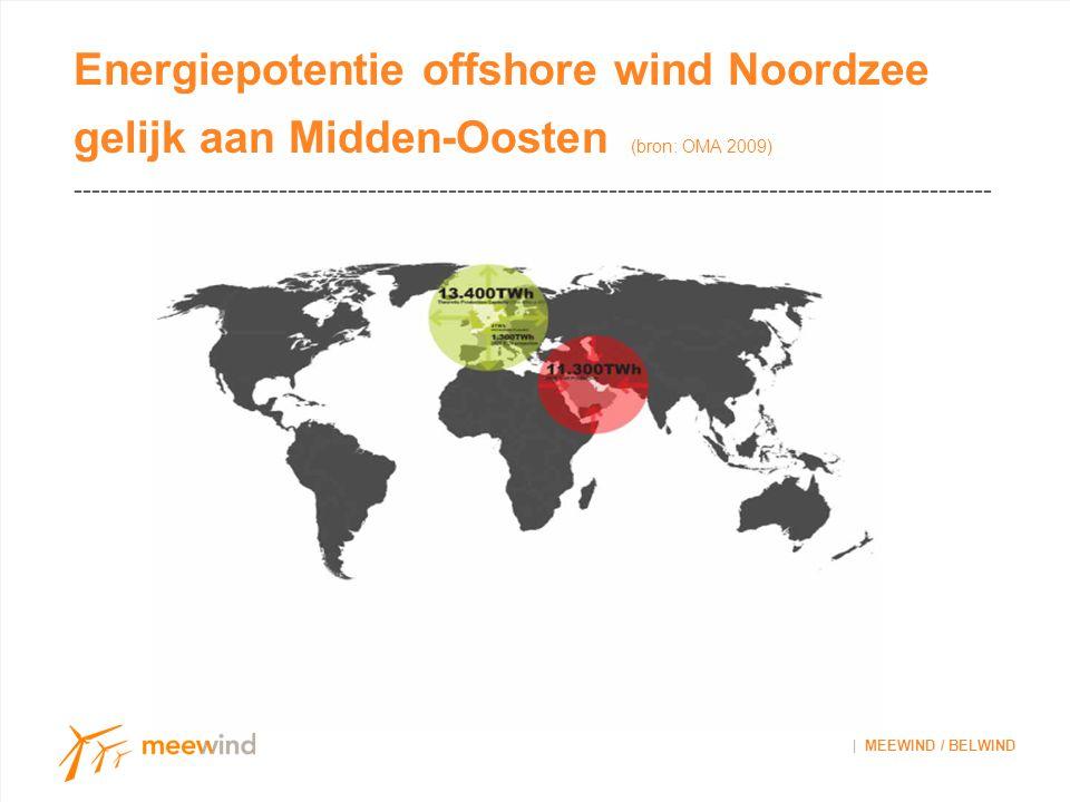 | MEEWIND / BELWIND Energiepotentie offshore wind Noordzee gelijk aan Midden-Oosten (bron: OMA 2009) -------------------------------------------------------------------------------------------------------