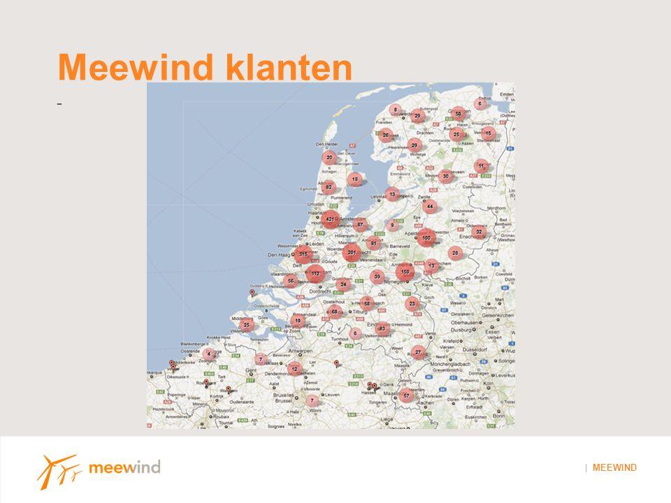 | MEEWIND / BELWIND Belwind.