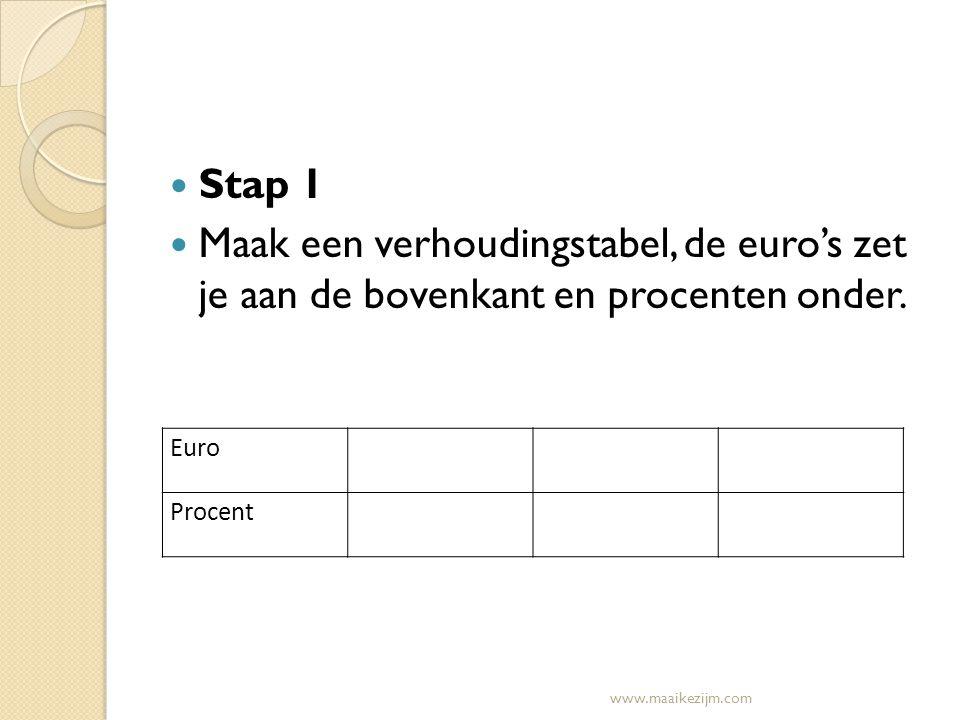 Stap 1 Maak een verhoudingstabel, de euro's zet je aan de bovenkant en procenten onder. Euro Procent