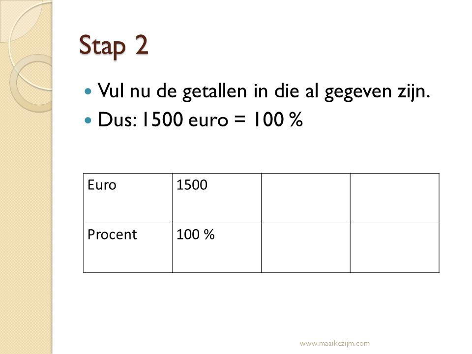 Stap 2 Vul nu de getallen in die al gegeven zijn. Dus: 1500 euro = 100 % www.maaikezijm.com Euro1500 Procent100 %