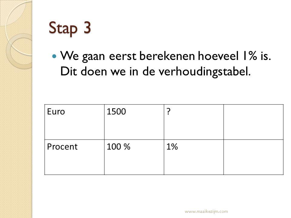 Stap 3 We gaan eerst berekenen hoeveel 1% is. Dit doen we in de verhoudingstabel. www.maaikezijm.com Euro1500? Procent100 %1%