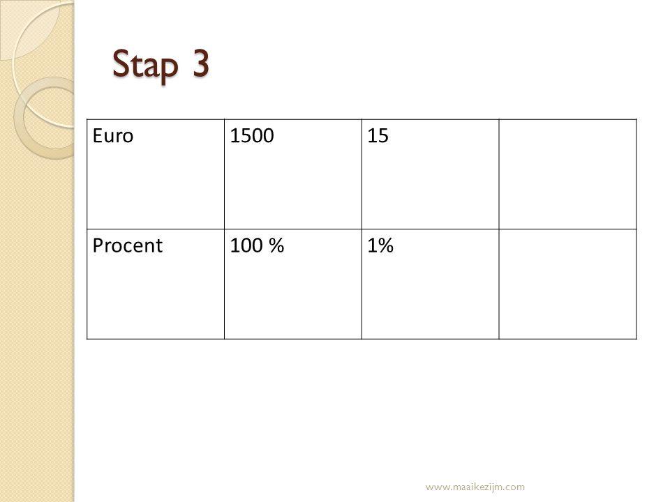 Stap 4 Nu gaan we berekenen hoeveel 3% is. www.maaikezijm.com Euro150015? Procent100 %1%3%