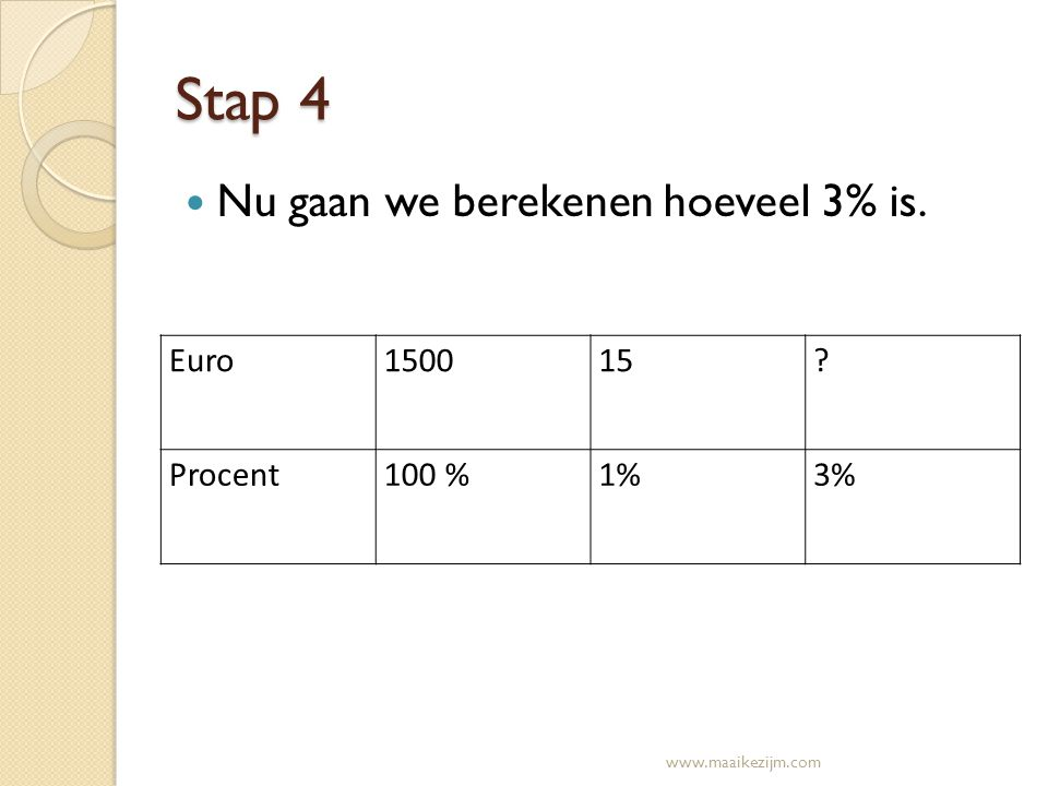 Stap 4 www.maaikezijm.com Euro15001545 Procent100 %1%3%