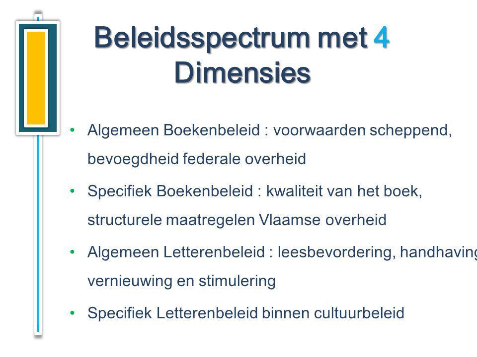 Beleidsspectrum met 4 Dimensies Algemeen Boekenbeleid : voorwaarden scheppend, bevoegdheid federale overheid Specifiek Boekenbeleid : kwaliteit van he
