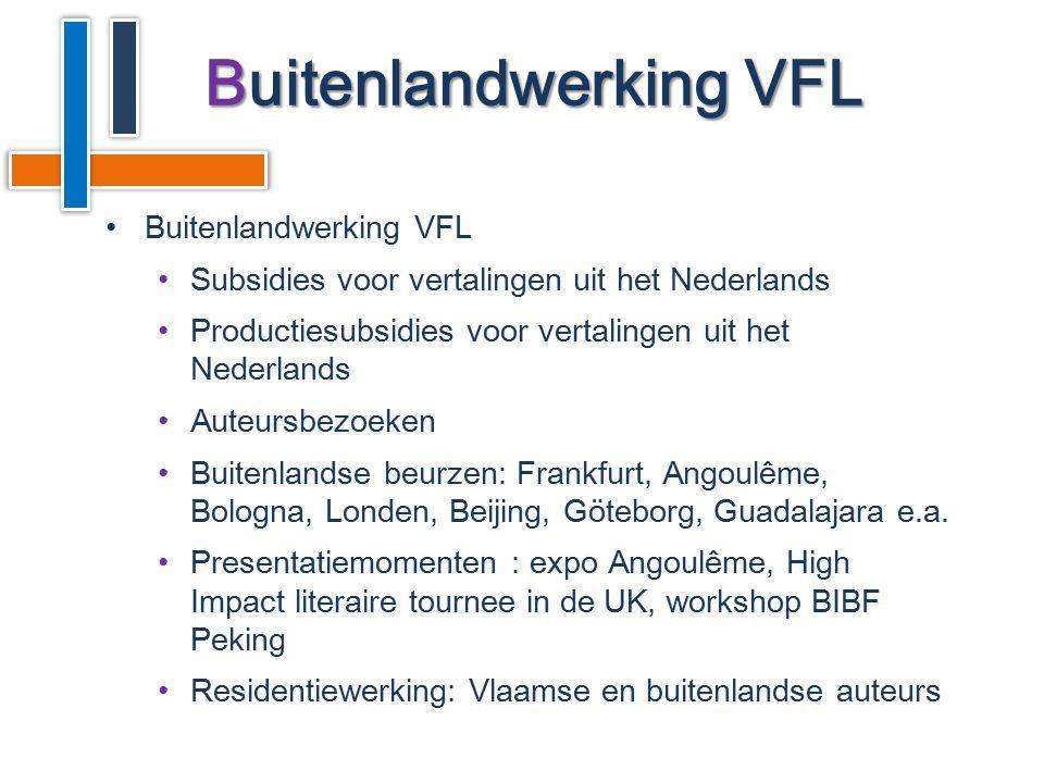 Buitenlandwerking VFL Subsidies voor vertalingen uit het Nederlands Productiesubsidies voor vertalingen uit het Nederlands Auteursbezoeken Buitenlands