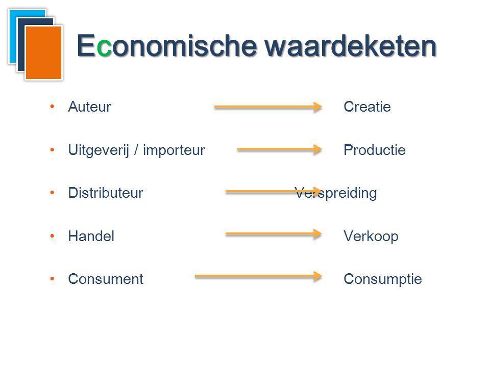 AuteurCreatie Uitgeverij / importeurProductie DistributeurVerspreiding HandelVerkoop ConsumentConsumptie Economische waardeketen
