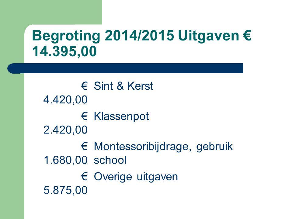 Begroting 2014/2015 Uitgaven € 14.395,00 € 4.420,00 Sint & Kerst € 2.420,00 Klassenpot € 1.680,00 Montessoribijdrage, gebruik school € 5.875,00 Overig