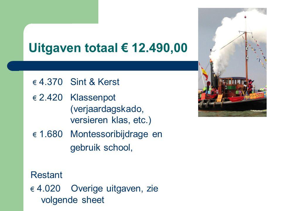 Uitgaven totaal € 12.490,00 Restant € 4.020 Overige uitgaven, zie volgende sheet € 4.370Sint & Kerst € 2.420Klassenpot (verjaardagskado, versieren kla