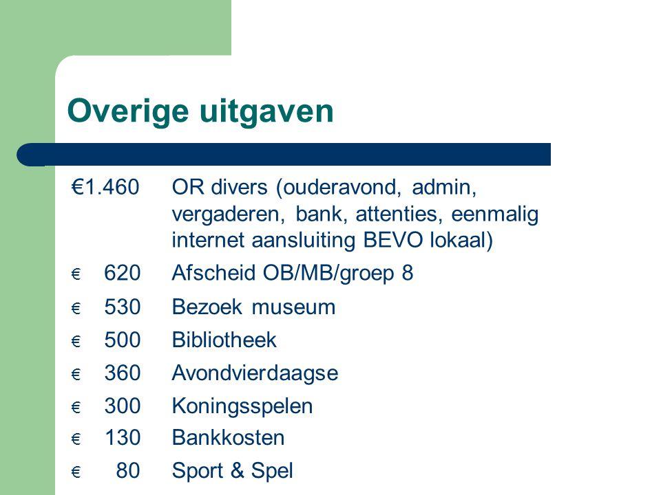 Overige uitgaven €1.460OR divers (ouderavond, admin, vergaderen, bank, attenties, eenmalig internet aansluiting BEVO lokaal) € 620Afscheid OB/MB/groep