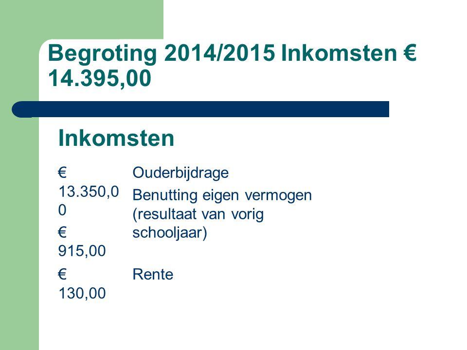 Begroting 2014/2015 Inkomsten € 14.395,00 € 13.350,0 0 € 915,00 Ouderbijdrage Benutting eigen vermogen (resultaat van vorig schooljaar) € 130,00 Rente