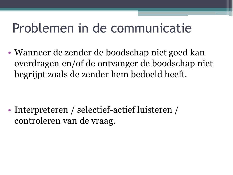 Problemen in de communicatie Wanneer de zender de boodschap niet goed kan overdragen en/of de ontvanger de boodschap niet begrijpt zoals de zender hem bedoeld heeft.