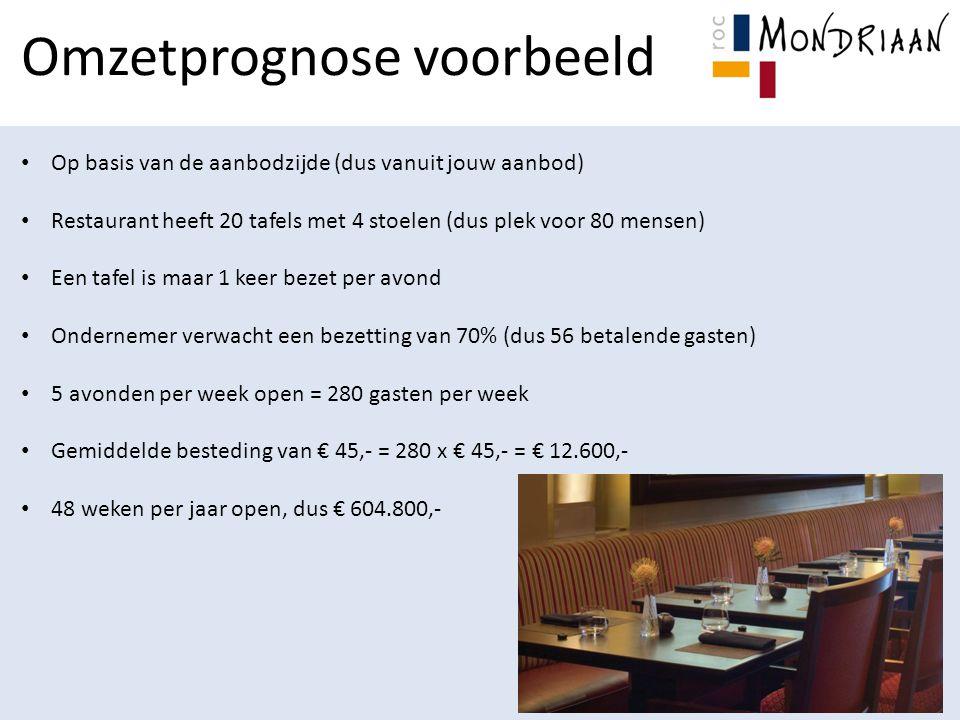 Omzetprognose voorbeeld Op basis van de aanbodzijde (dus vanuit jouw aanbod) Restaurant heeft 20 tafels met 4 stoelen (dus plek voor 80 mensen) Een tafel is maar 1 keer bezet per avond Ondernemer verwacht een bezetting van 70% (dus 56 betalende gasten) 5 avonden per week open = 280 gasten per week Gemiddelde besteding van € 45,- = 280 x € 45,- = € 12.600,- 48 weken per jaar open, dus € 604.800,-