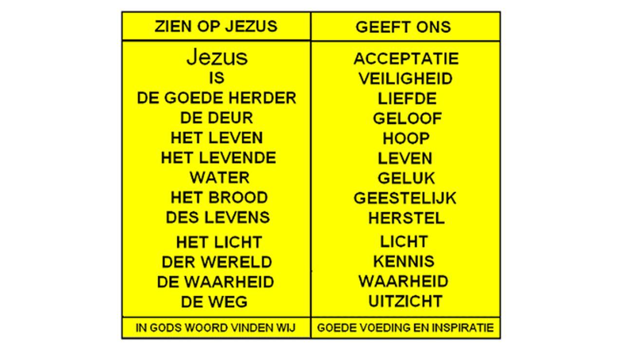 Jezus leert ons in Joh.