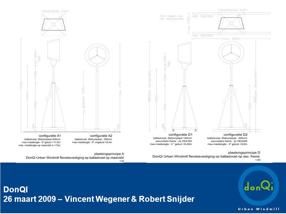 DonQI 26 maart 2009 – Vincent Wegener & Robert Snijder