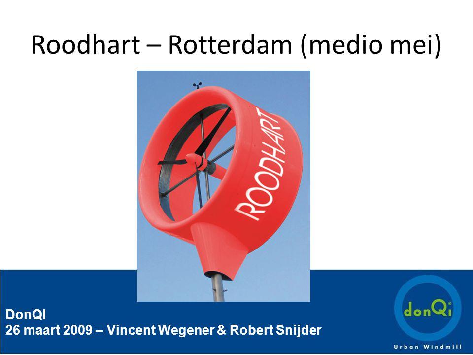 DonQI 26 maart 2009 – Vincent Wegener & Robert Snijder Roodhart – Rotterdam (medio mei)