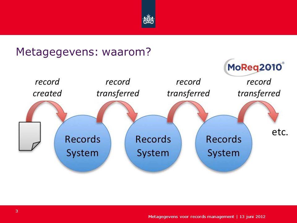 Metagegevens voor records management | 13 juni 2012 3 omdat het moet…(Archiefregeling artt. 19 en 24) het vergroten van de duurzame toegankelijkheid e