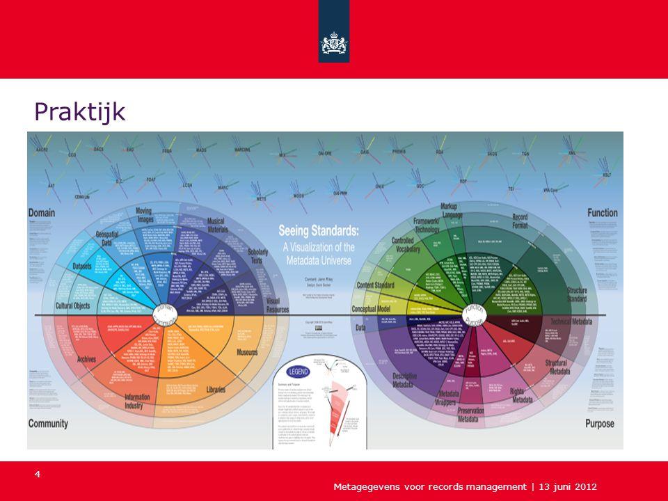 Metagegevens voor records management | 13 juni 2012 4 Praktijk