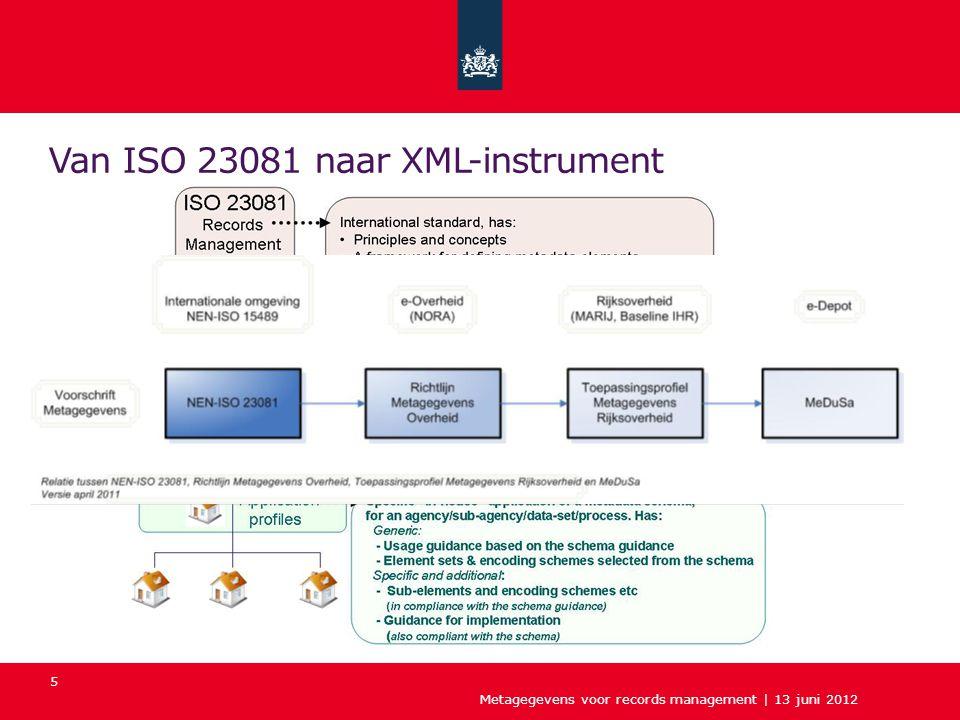 Van ISO 23081 naar XML-instrument Metagegevens voor records management | 13 juni 2012 5