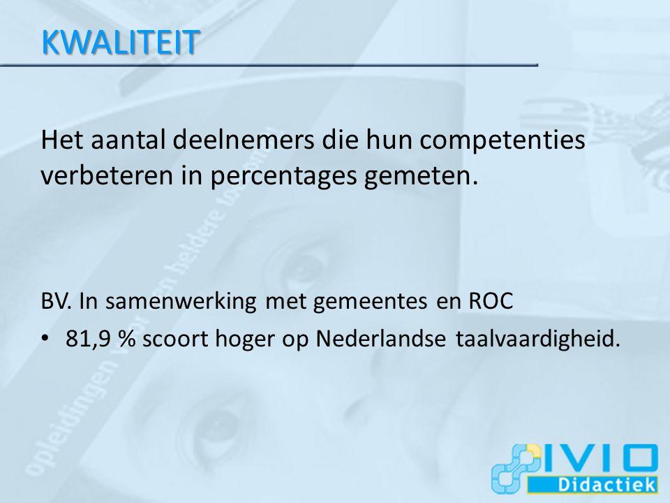 KWALITEIT Het aantal deelnemers die hun competenties verbeteren in percentages gemeten.