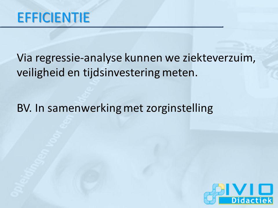 EFFICIENTIE Via regressie-analyse kunnen we ziekteverzuim, veiligheid en tijdsinvestering meten.
