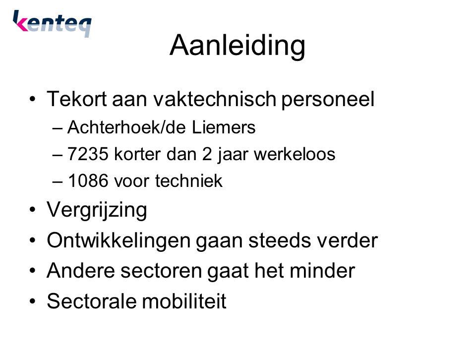 Aanleiding Tekort aan vaktechnisch personeel –Achterhoek/de Liemers –7235 korter dan 2 jaar werkeloos –1086 voor techniek Vergrijzing Ontwikkelingen gaan steeds verder Andere sectoren gaat het minder Sectorale mobiliteit