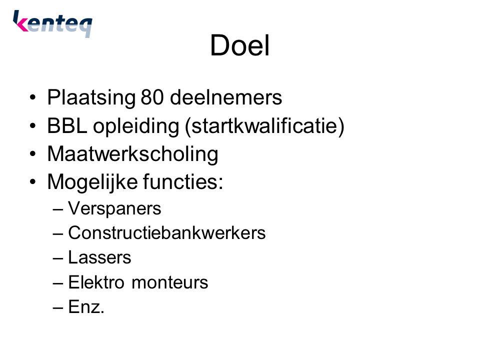 Doel Plaatsing 80 deelnemers BBL opleiding (startkwalificatie) Maatwerkscholing Mogelijke functies: –Verspaners –Constructiebankwerkers –Lassers –Elektro monteurs –Enz.