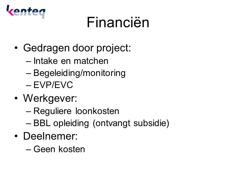 Financiën Gedragen door project: –Intake en matchen –Begeleiding/monitoring –EVP/EVC Werkgever: –Reguliere loonkosten –BBL opleiding (ontvangt subsidie) Deelnemer: –Geen kosten